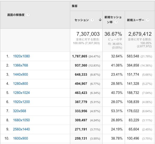 screenshot 2015-12-31 1.41.33