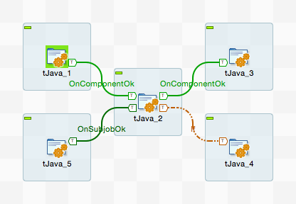 talend-flow-iterate-trigger_003