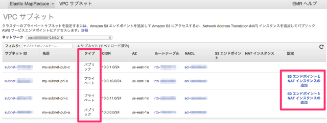 launch-amazon-emr-clusters-in-amazon-vpc-private-subnets-1