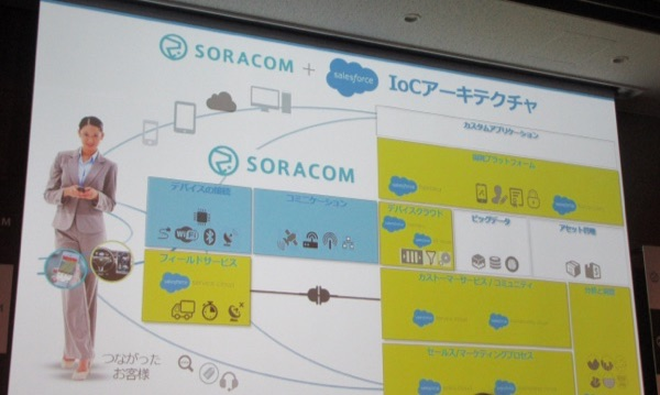 soracom-connected-01keynote_22