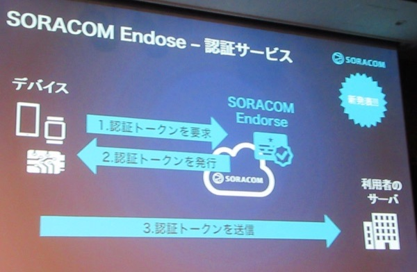 soracom-connected-01keynote_30