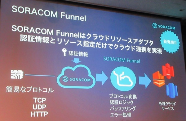 soracom-connected-01keynote_33