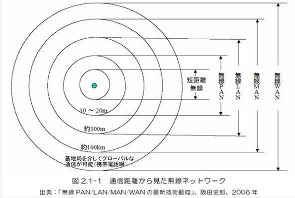 wi-fi-halow6