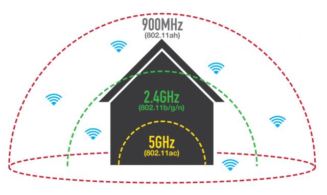 wifi-halow-1