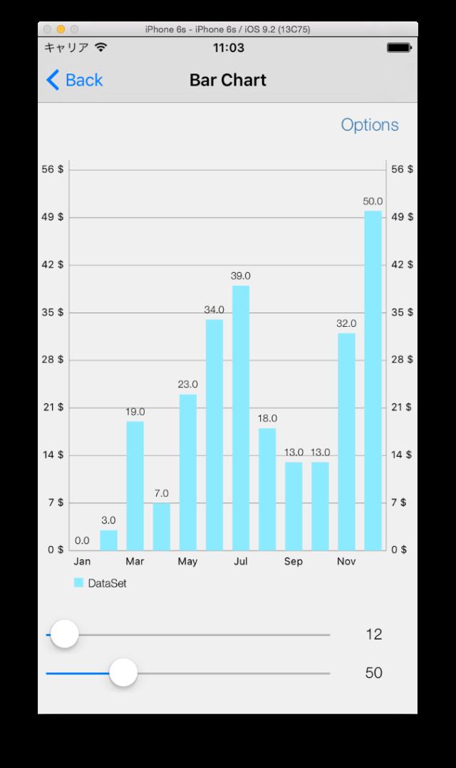 bar_chart