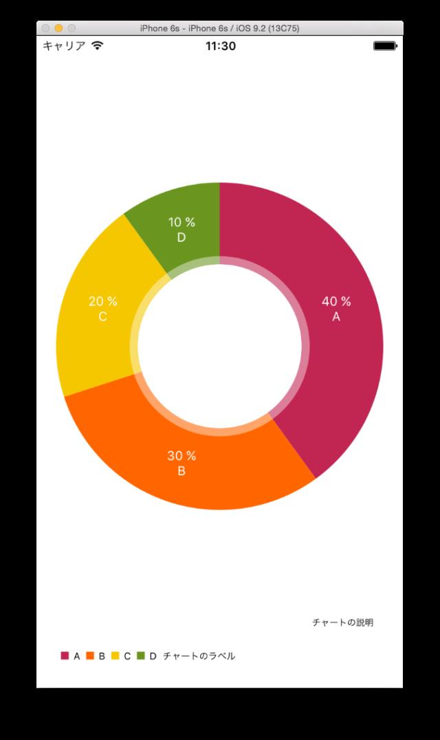 my_pie_chart