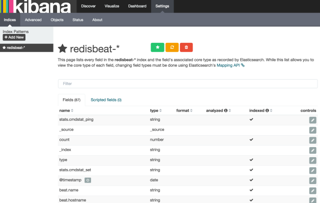 redisbeat-__-_Settings_-_Kibana