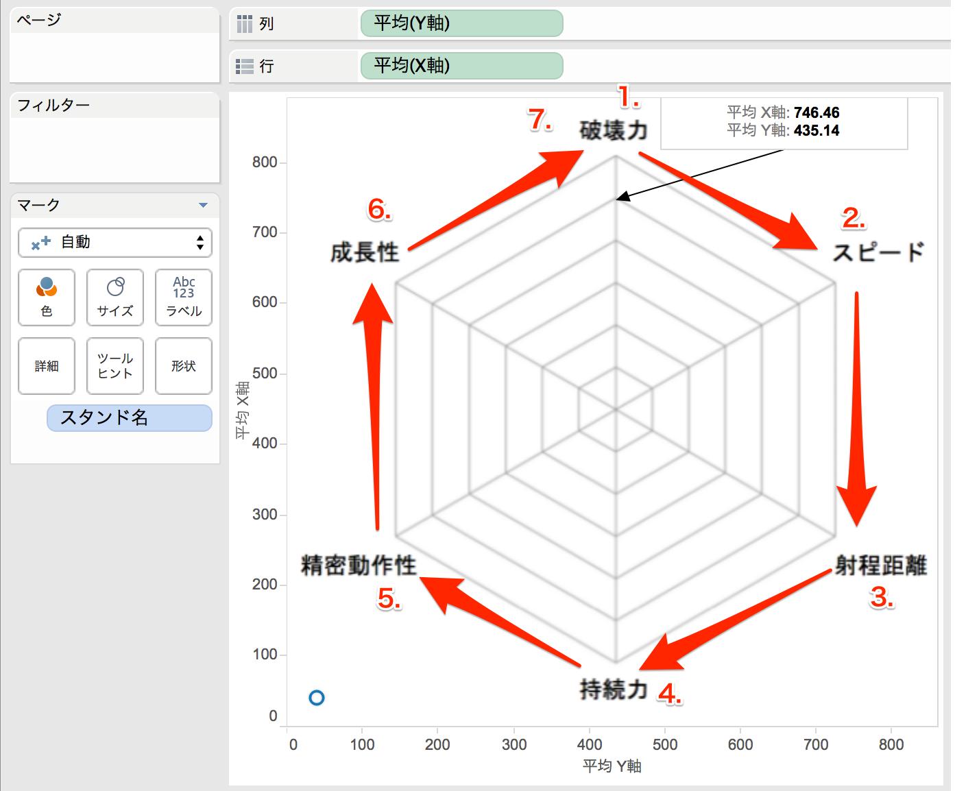 tableau-radar-chart_09