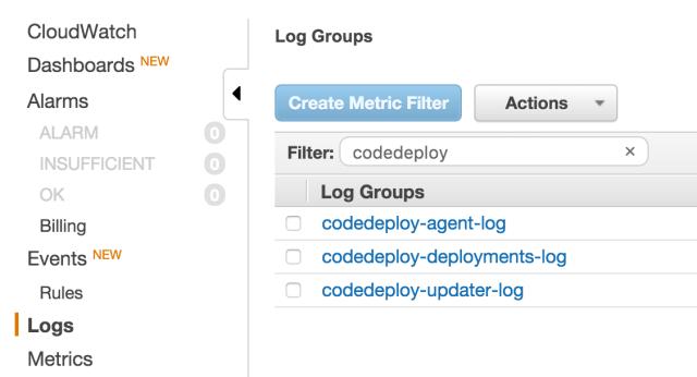 codedeploy-log-groups