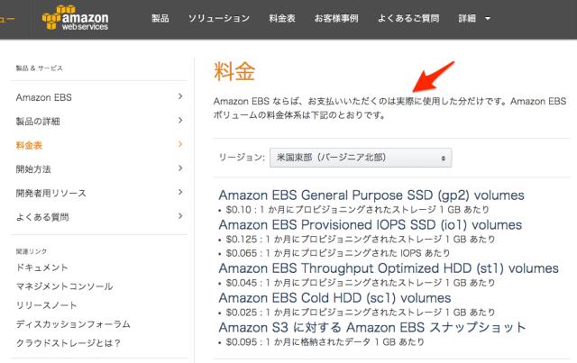 ebs-1h-usage-fee-01