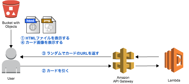 20160522_geeklab02
