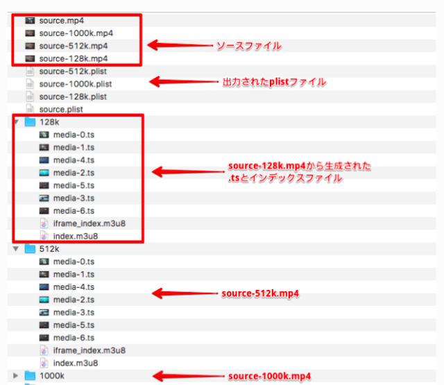 HTTP Live Streamingで動画を配信してみる2(回線速度に応じて