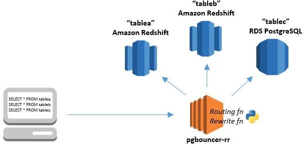 Redshift_pg_Image_2