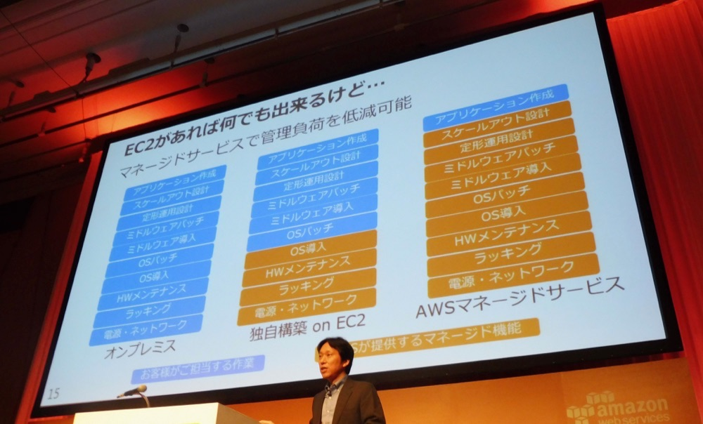 aws-summit-2016-cloud-bigdata-foundation_04