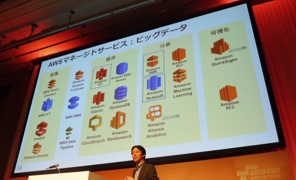aws-summit-2016-cloud-bigdata-foundation_05