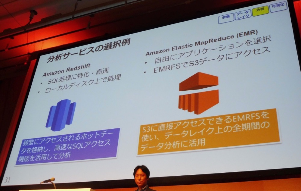 aws-summit-2016-cloud-bigdata-foundation_09