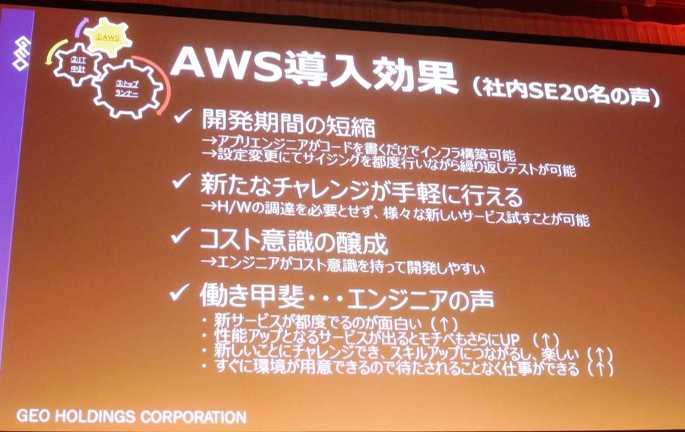 aws-summit-tokyo-2016-keynote_38