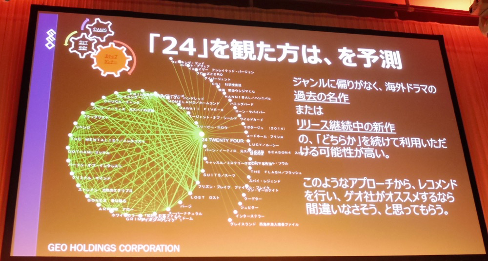 aws-summit-tokyo-2016-keynote_39