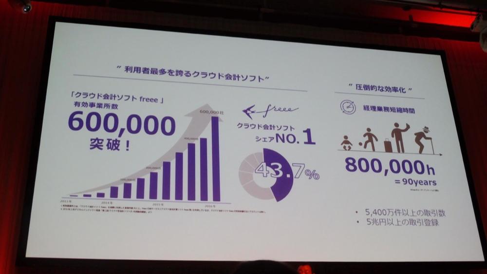 aws-summit-tokyo-2016-keynote_66