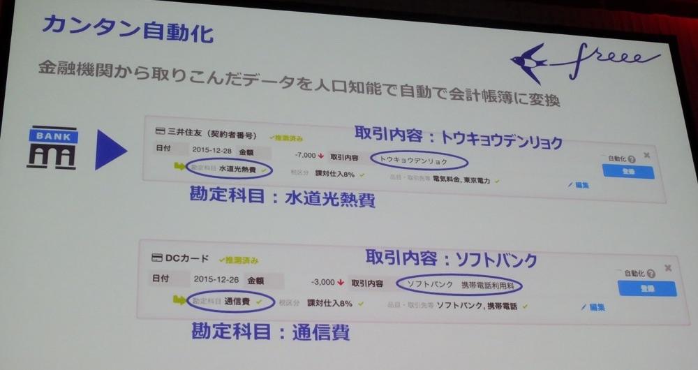 aws-summit-tokyo-2016-keynote_82