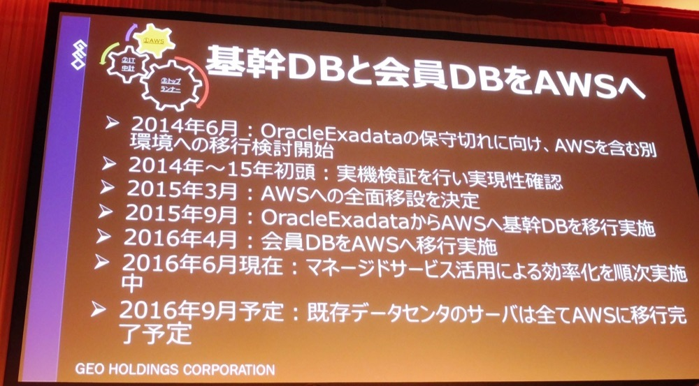 aws-summit-tokyo-2016-keynote_83