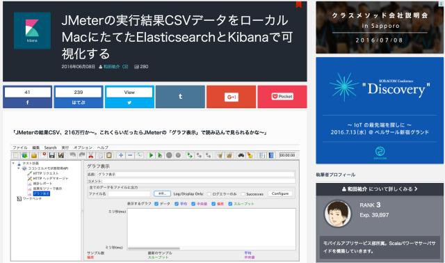 JMeterの実行結果CSVデータをローカルMacにたてたElasticsearchとKibanaで可視化する_|_Developers_IO