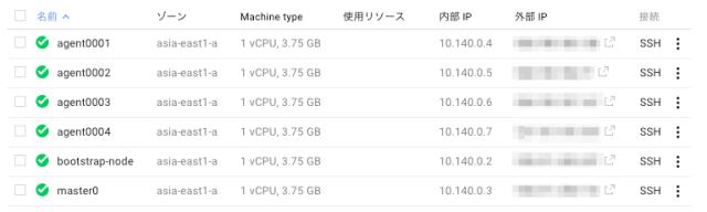 Compute_Engine_-_cm-sasaki-daisuke 6