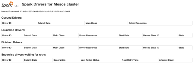 Spark_Drivers_for_Mesos_cluster