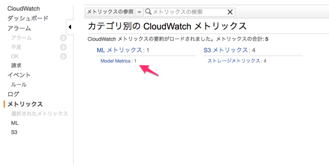 cloudwatch_for_amazon_ml_1