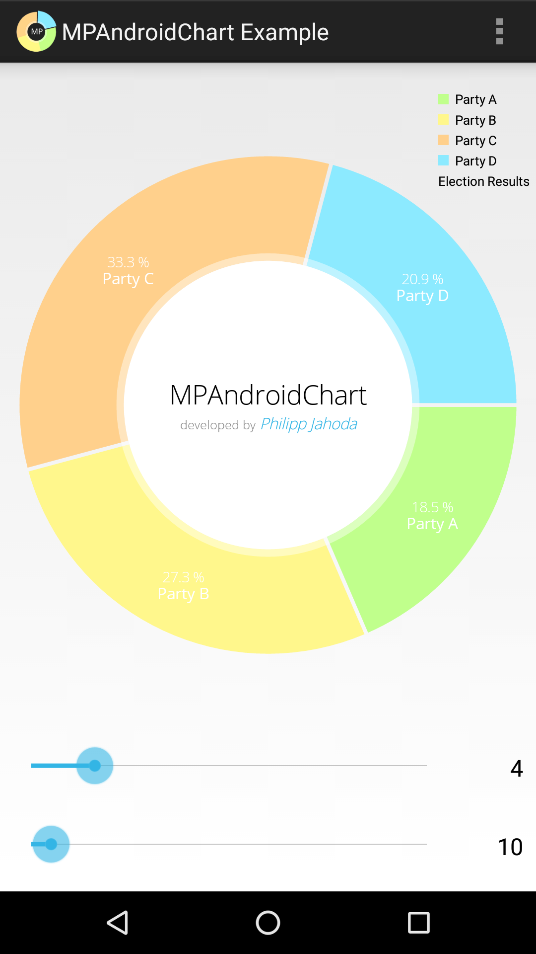 Android mpandroidchart developers mp android 03 nvjuhfo Images