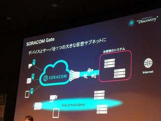 soracom_opening9
