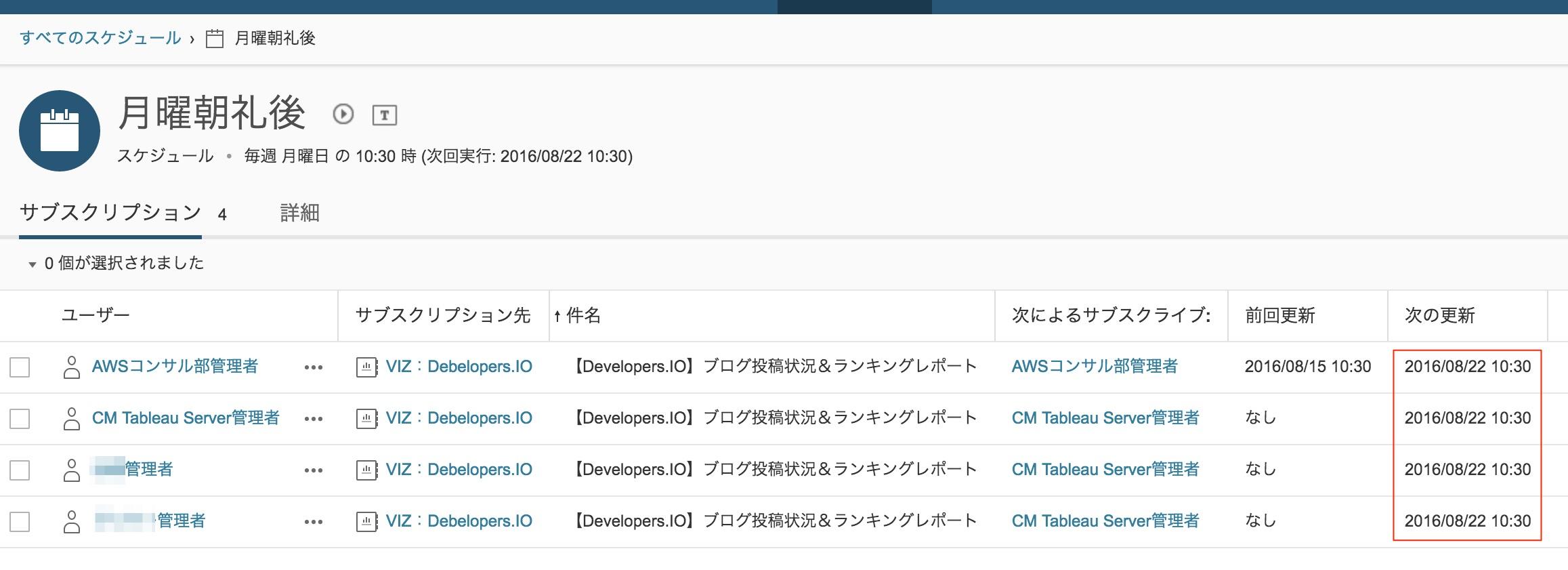 tableau-server-v10-subscribe_10