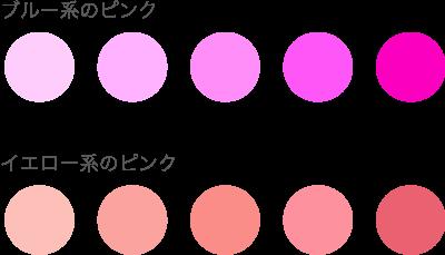 ピンクの種類