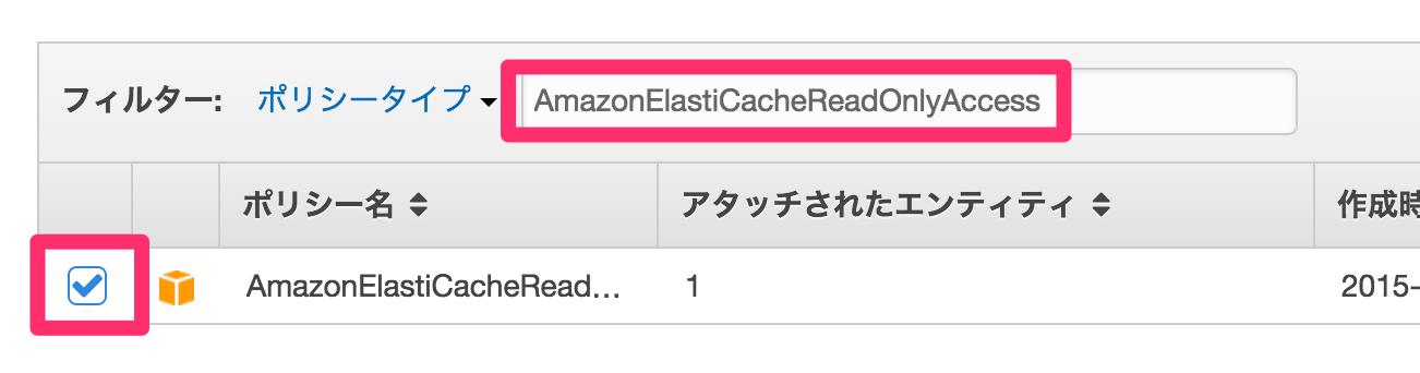 AmazonElastiCacheReadOnlyAccess