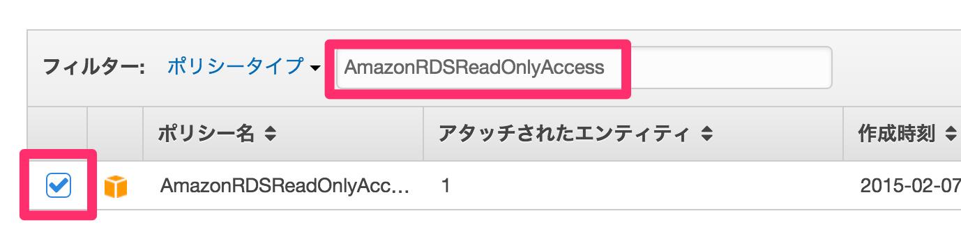 AmazonRDSReadOnlyAccess