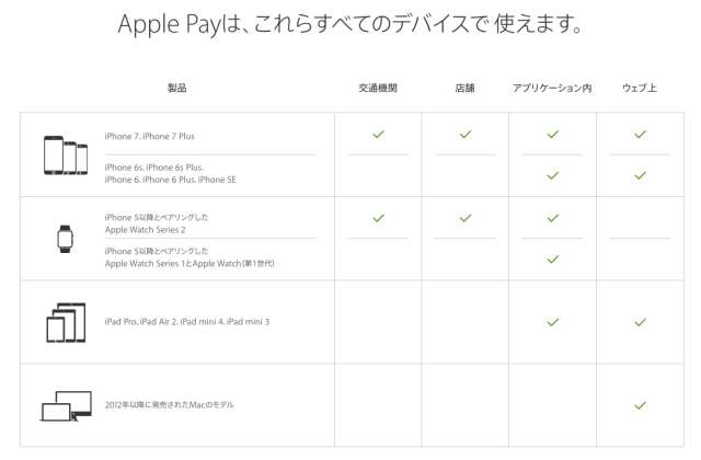 ApplePay_02