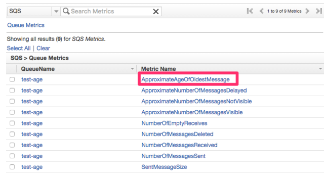 aws-sqs-cloudwatch-metrics-list