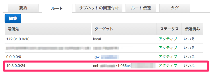 openvpn-routetable
