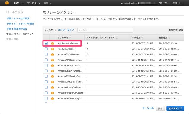 IAM_Management_Console