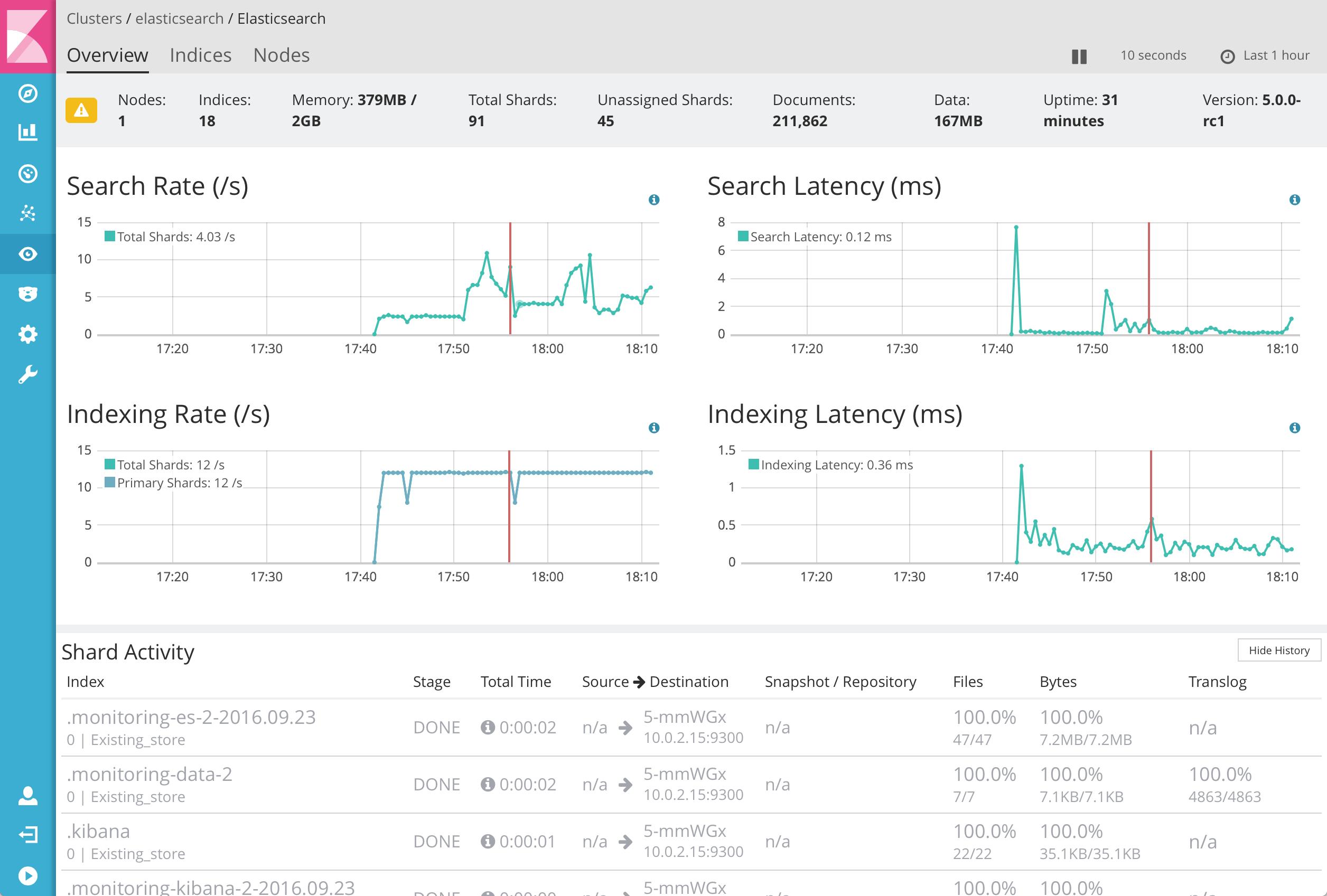 Monitoring_-_elasticsearch_-_Elasticsearch