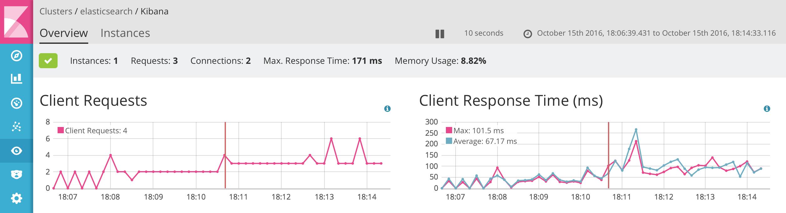 Monitoring_-_elasticsearch_-_Kibana