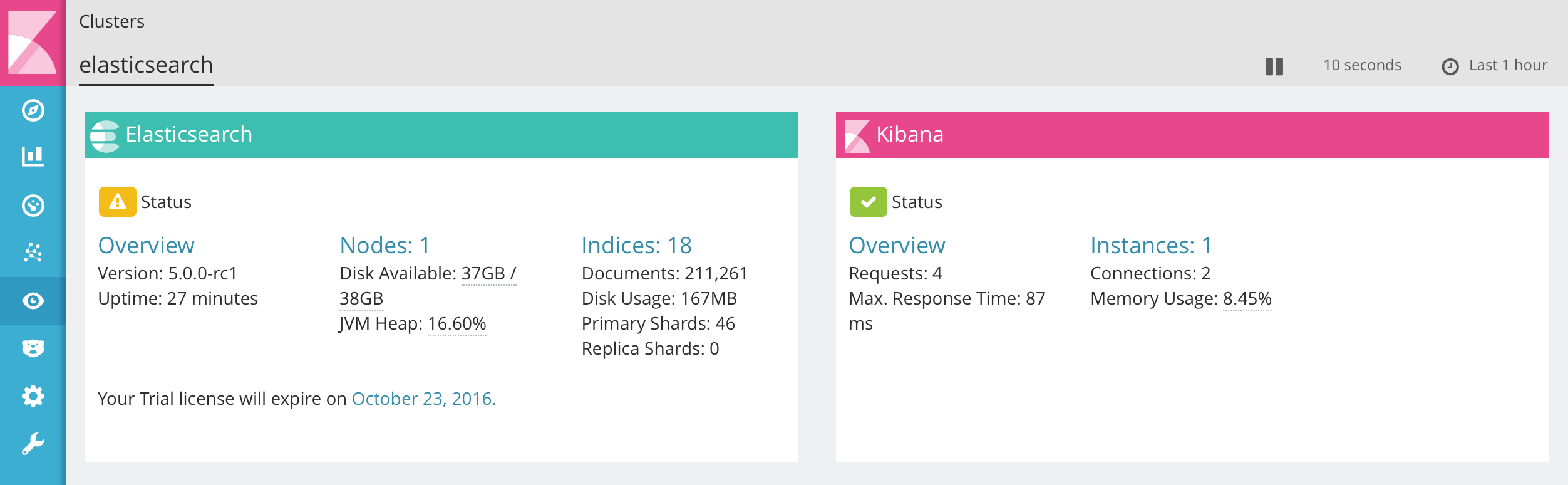 Monitoring_-_elasticsearch_-_Overview