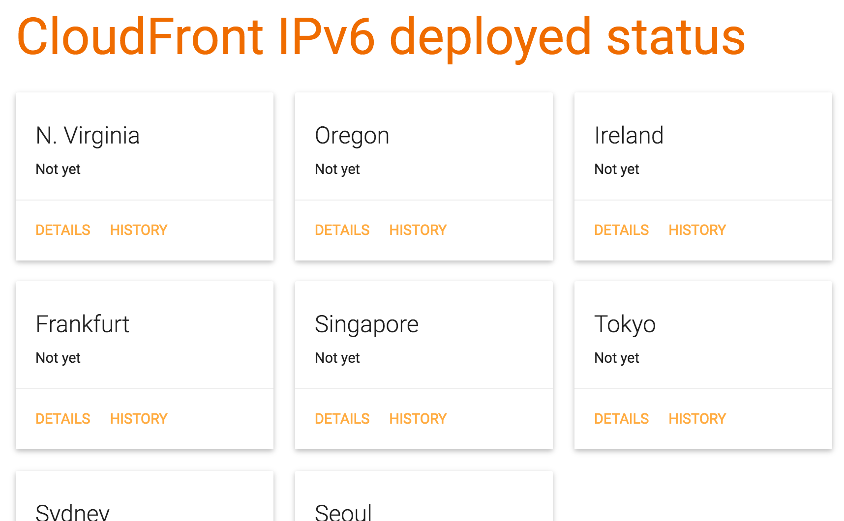 cloudfront-ipv603