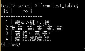 select-sjis