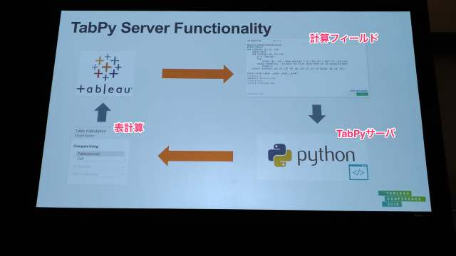 TabPy_Server_Functionality