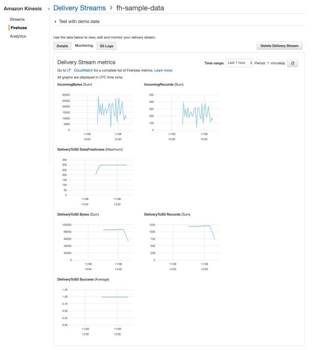 fh-metrics