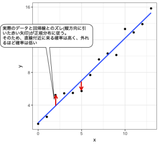 linear1