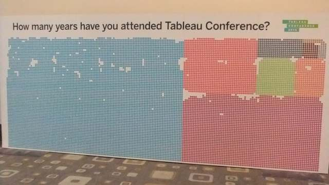 tableau-conference-2016-activity-report-day1-17
