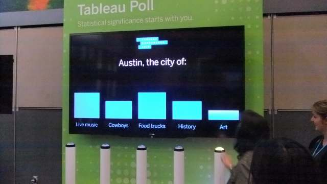 tableau-conference-2016-activity-report-day1-25