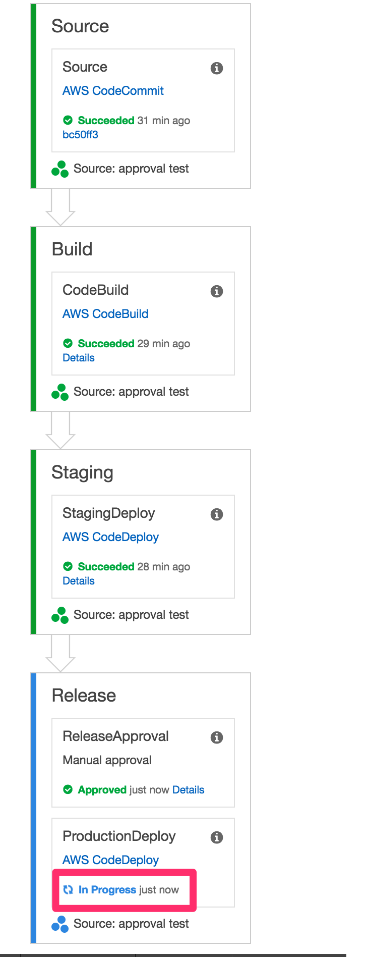 AWS_CodePipeline_Management_Console 14